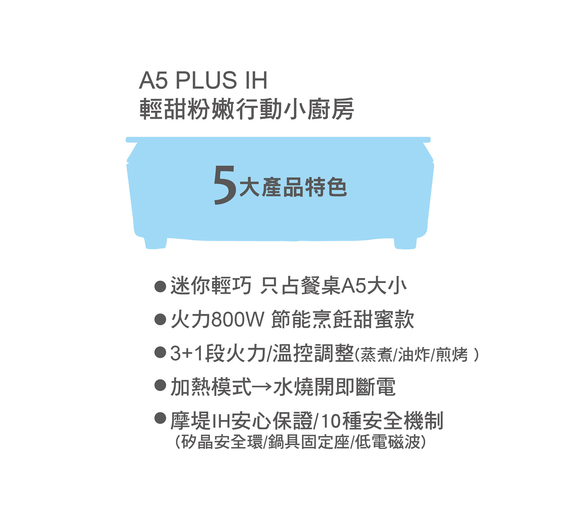 A5 PLUS IH-03.jpg