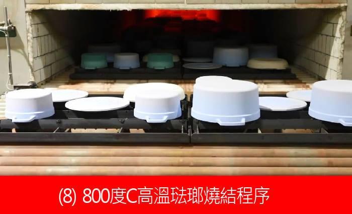 鑄鐵鍋製造過程-08琺瑯燒結.jpg