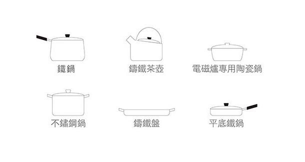 IH電磁爐可用的鍋具種類圖